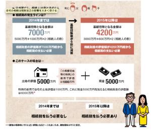 日本経済新聞引用